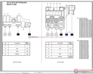 MAZDA 3 2015 24L Wiring Diagrams | Auto Repair Manual