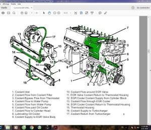 Cummins ISX CM870 Engine Flows And Diagrams Manual | Auto Repair Manual Forum  Heavy Equipment