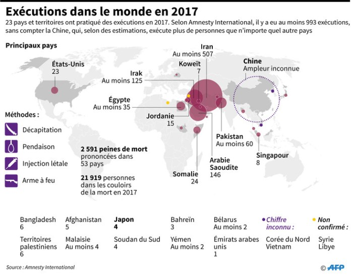 Worldwide executions in 2017 / AFP