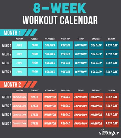 10 Free Workouts to Get You Fitter and Stronger ...
