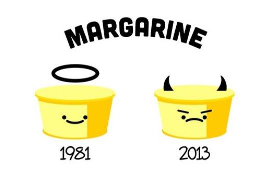 13. Margarine