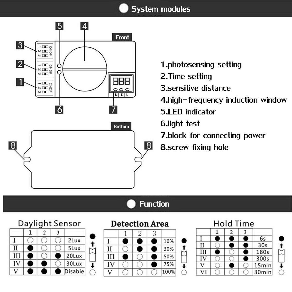 T 5 8ghz 220v 240v Microwave Motion Detector Radar Sensor Switch 5 8ghz For Led Light