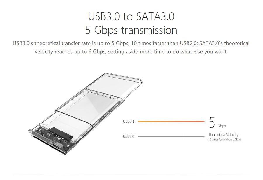 ORICO 2139U3-CR 2.5 inch Transparent USB3.0 HDD Hard Drive Enclosure Storage Case 25