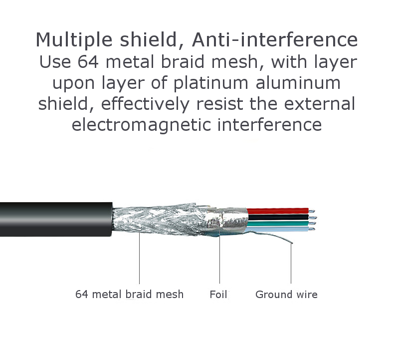 Unitek Micro USB Male to USB 2.0 Female OTG Black 20CM Data Cable For Mobile phone