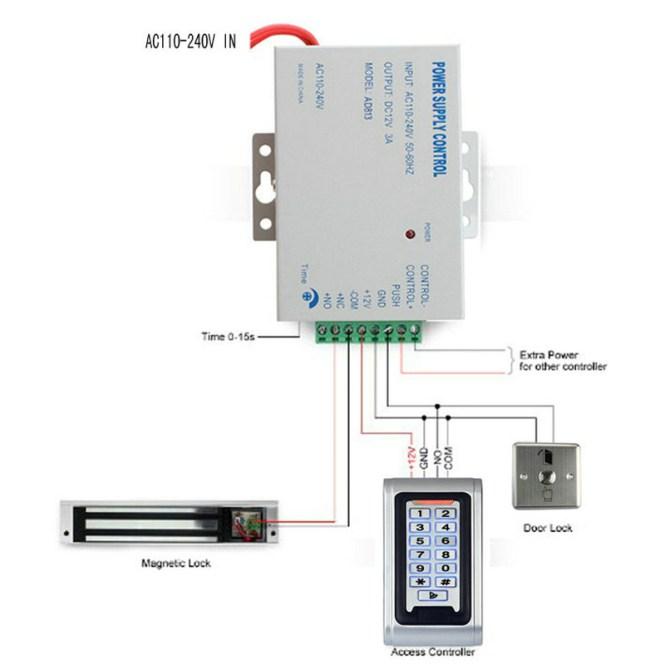 door access control wiring diagram door access control wiring diagram wiring diagrams athena access control setup door access control wiring diagram