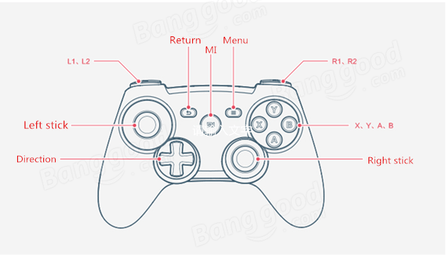 Original Xiaomi Bluetooth Gamepad Controller Joystick For