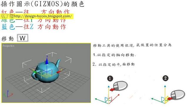 【3D MAX教學&美食】物件移動/旋轉/縮放