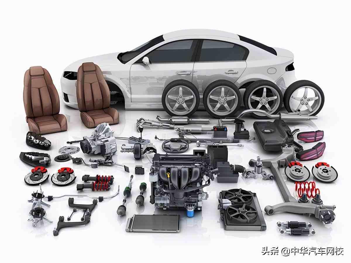 车险有哪几类?一般怎么买?