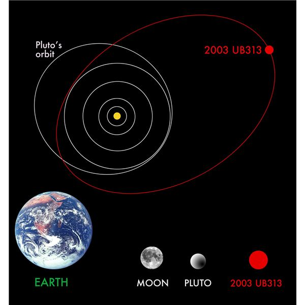 Myths About Our Solar System: Present and Past
