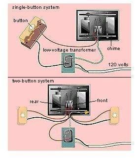 How do Doorbells Work? Learn the Operating Principle of the Common Door Bell