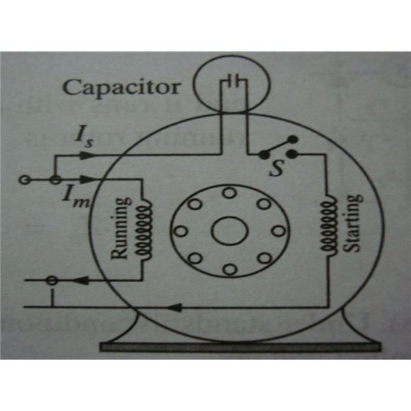 ccc series 3 wiring diagram painless fan relay wiring