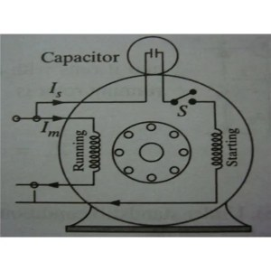 Capacitor Start Motors: Diagram & Explanation of How a