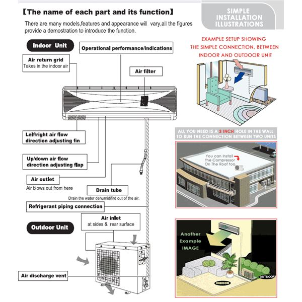 air conditioning split system wiring diagram wiring diagram split type aircon installation diagram nodasystech