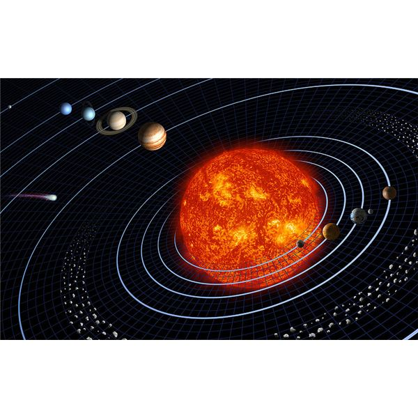 A Journey to the Inner and Outer Planets of Our Solar System