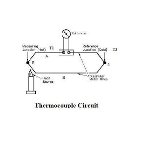 What is a Thermocouple & How Does it Work? Principle of