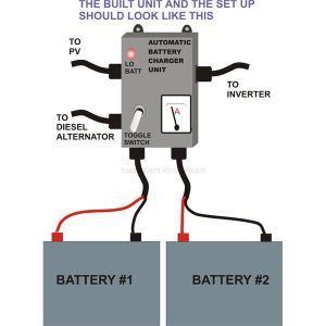 How to Build Off the Grid Generator Battery Home Backup