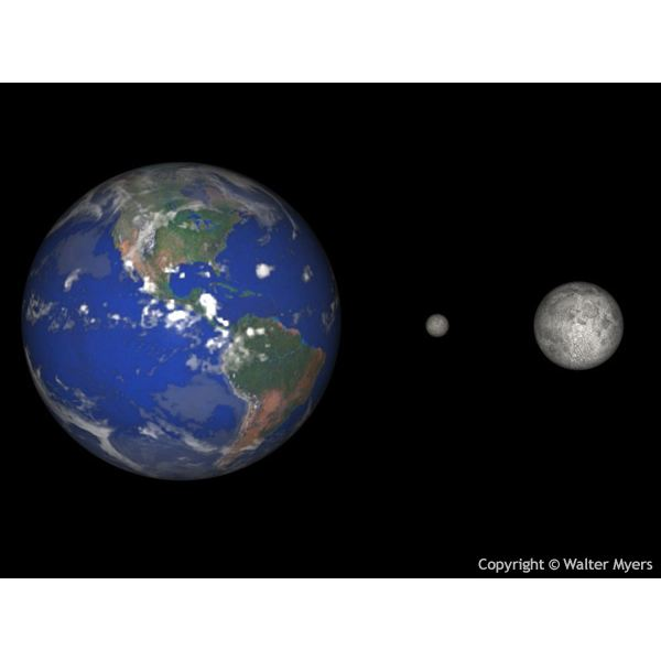 What are Planetoids? Asteroids, Centaurs, Trans-Neptunian ...
