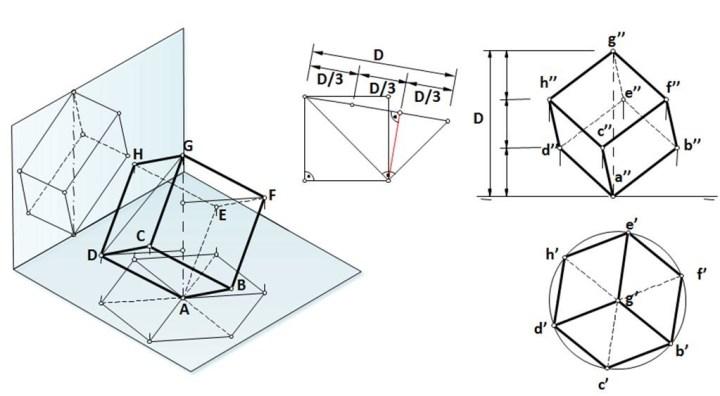 hexaedro-apoyado-arista