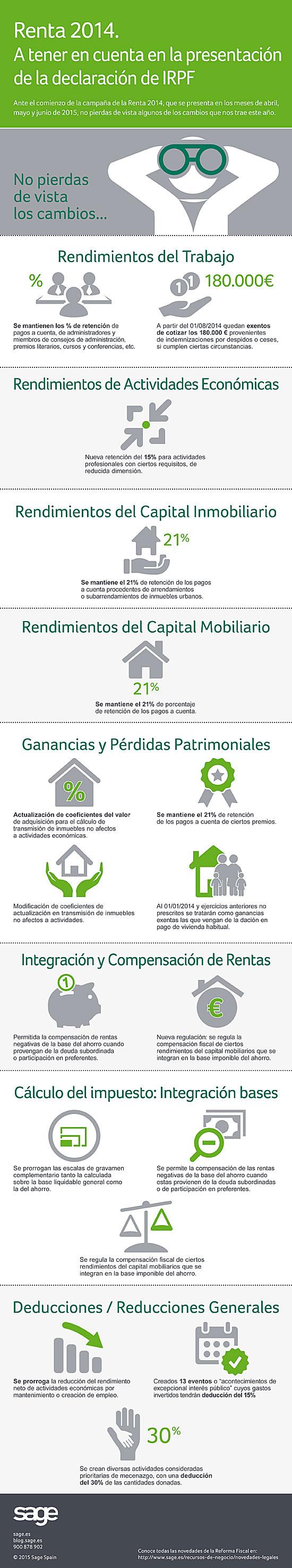 Renta2014_Novedades_Infografia_550