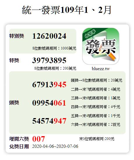 109年統一發票1 2月 2020 統一發票對獎網