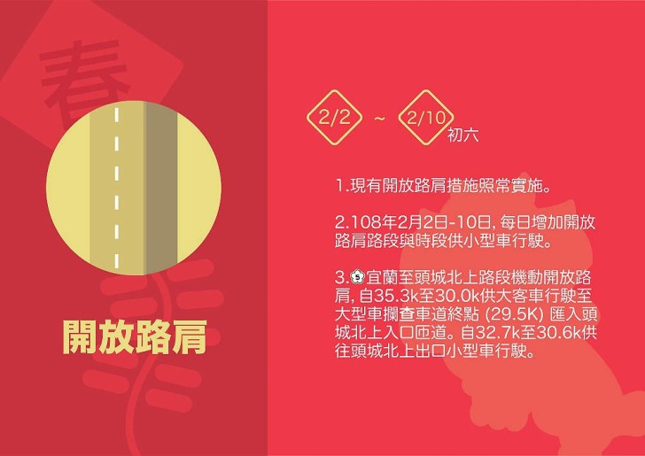 20190205212544 26 - 春節初三國道高乘載管制,預計有16處壅塞路段,長、短程替代道路報你知~