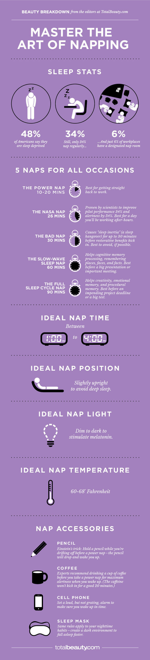 But if you have serious trouble falling asleep at bedtime, napping too late in the day may make it even harder to doze off at night. From TotalBeauty.