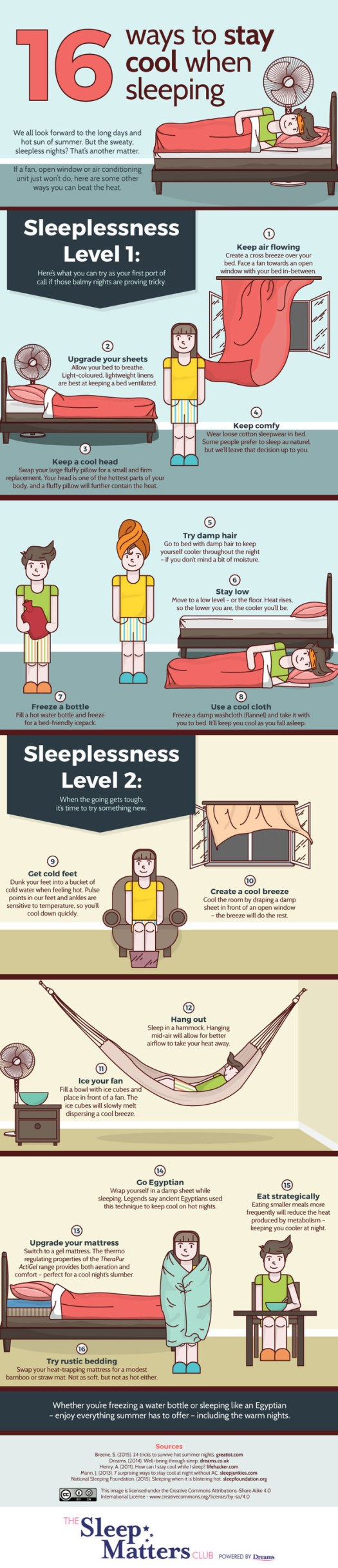 Particularly helpful in the summertime. From The Sleep Matters Club.