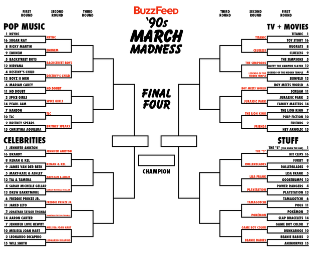 After a huge opening round, we've cut the 90s March Madness field by half!