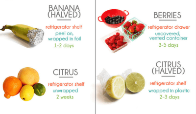 How to store your fruits and vegetables correctly.