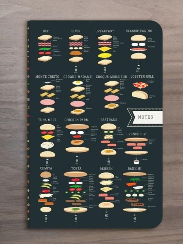 A notebook for sandwich ~artistes~.