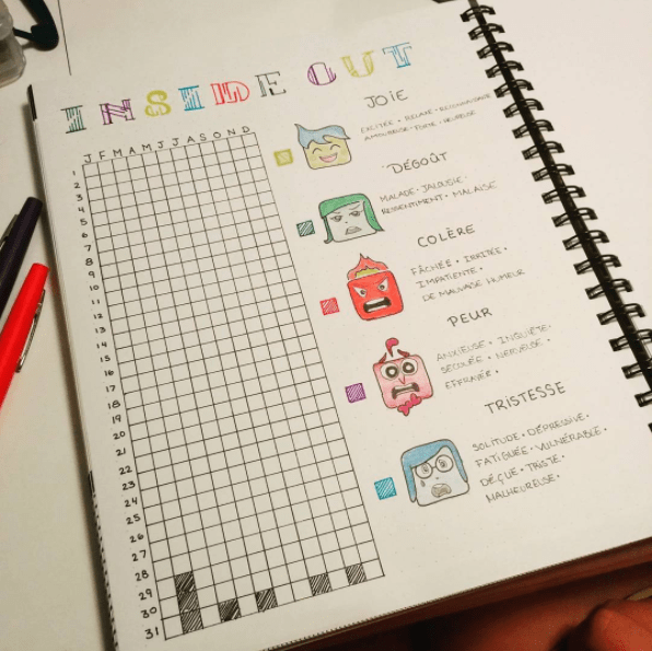 This Inside Out-inspired mood tracker that will make you feel whimsical even on sad days: