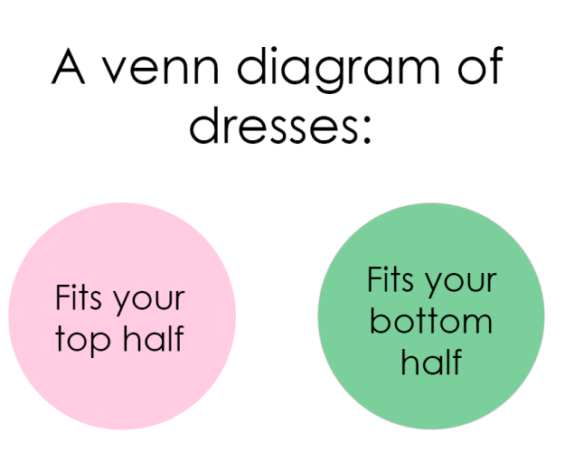 Wearing any kind of straight dress without it pulling around your bum and flapping loosely everywhere else.