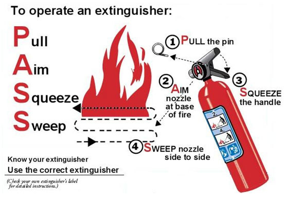 Keep a fire extinguisher around and know how to use it, juuuust in case.