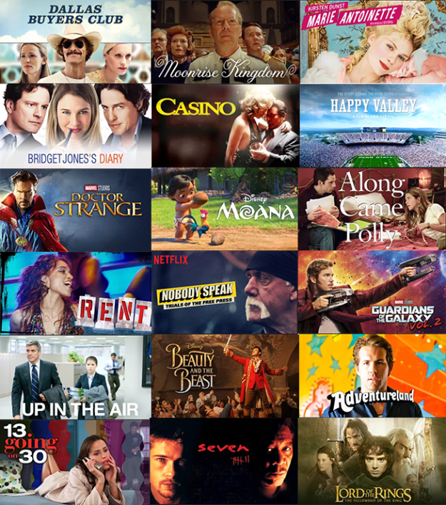 Okay, it's been exactly one thousand years since you opened Netflix. Time to pick something! Anything! Here are some suggestions: