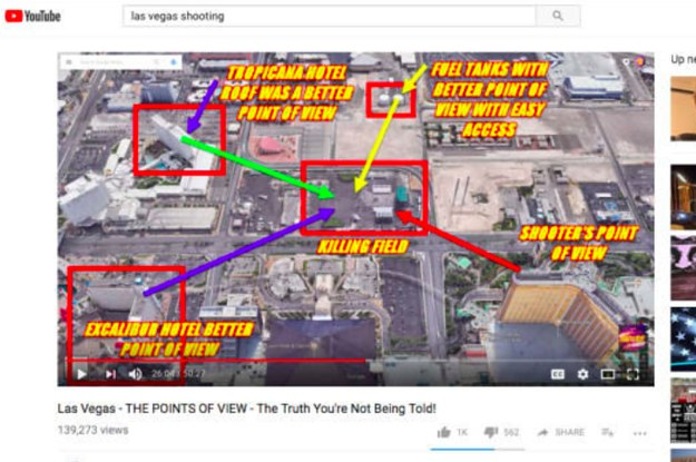 Why Can Everyone Spot Fake News But YouTube, Facebook, And Google?