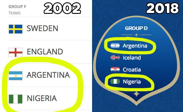 Ok, isso também aconteceu em 2010 e 2014, quando a Argentina acabou sendo vice-campeã. Mas vamos nos ater apenas aos detalhes que nos favorecem.