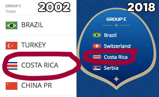 E se você é uma pessoa atenta aos detalhes verá que os outros adversários do Brasil no grupo jogaram com camisa vermelha, assim como os demais do grupo deste ano.