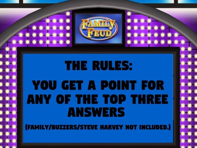 Can You Guess The Top Answers To All Of These