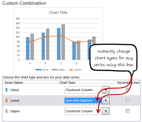 Using Excel 2013's combination chart screen to select chart types for each series of data is so easy