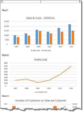 Create charts in separate ranges like this...