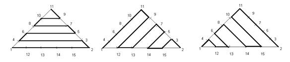 Individual lines that make the triangle plot