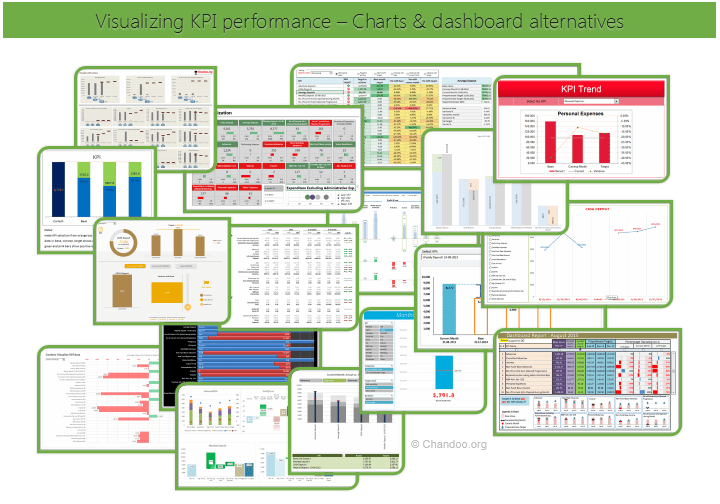 KPI performance charts & dashboards - 43 alternatives (contest entries)