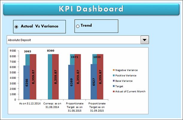 KPI Chart by Narayan Digambar - snapshot
