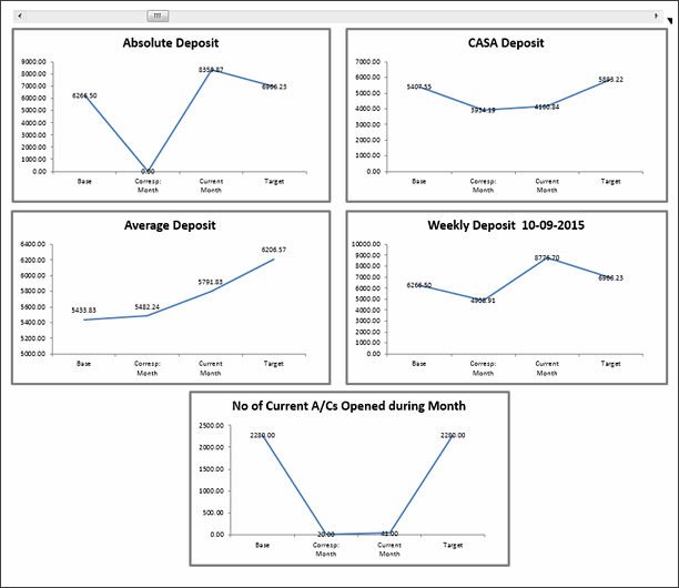 KPI Dashboard by Pap Nyanamah - snapshot