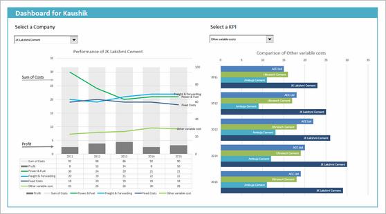 Interactive Chart by Nanna - snapshot