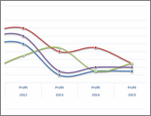 Interactive Chart by Akongnwi -snapshot1