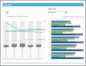 Interactive Chart by Nanna -snapshot1