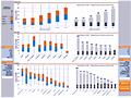 Dashboard to visualize Excel Salaries - by serg811@gmail.com.xlsm - Chandoo.org - Screenshot #02