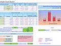 Dashboard to visualize Excel Salaries - by hari.mech.tpgit@gmail.com.xlsx - Chandoo.org - Screenshot #02