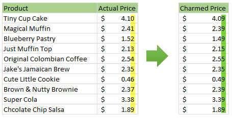 Charmed Price Problem - Rounding prices using Excel formulas